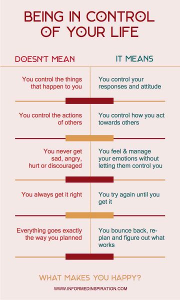 15 Inspirational Quotes on having the right attitude